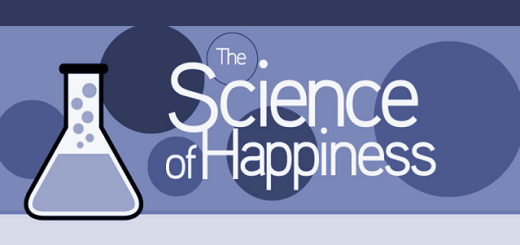 The-Science-Of-Happiness-Infographic